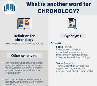 chronology, synonym chronology, another word for chronology, words like chronology, thesaurus chronology