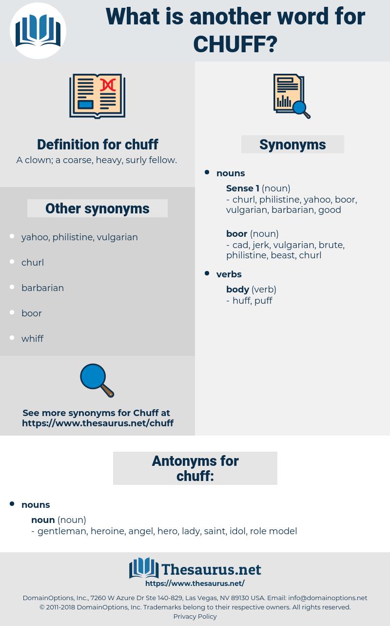 chuff, synonym chuff, another word for chuff, words like chuff, thesaurus chuff