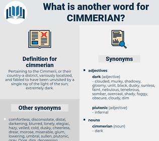cimmerian, synonym cimmerian, another word for cimmerian, words like cimmerian, thesaurus cimmerian