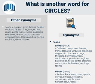 circles, synonym circles, another word for circles, words like circles, thesaurus circles