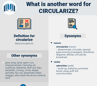 circularize, synonym circularize, another word for circularize, words like circularize, thesaurus circularize