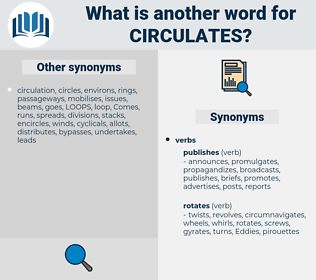 circulates, synonym circulates, another word for circulates, words like circulates, thesaurus circulates