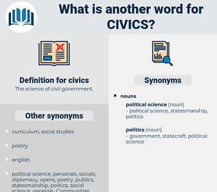 civics, synonym civics, another word for civics, words like civics, thesaurus civics