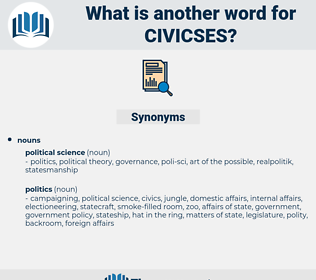 civicses, synonym civicses, another word for civicses, words like civicses, thesaurus civicses