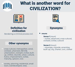 civilization, synonym civilization, another word for civilization, words like civilization, thesaurus civilization