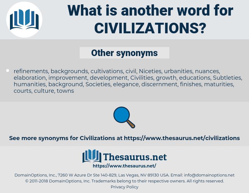 Civilizations, synonym Civilizations, another word for Civilizations, words like Civilizations, thesaurus Civilizations