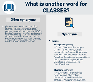 Classes, synonym Classes, another word for Classes, words like Classes, thesaurus Classes