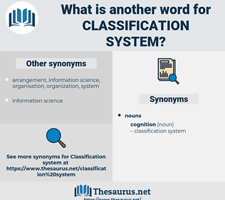 classification system, synonym classification system, another word for classification system, words like classification system, thesaurus classification system