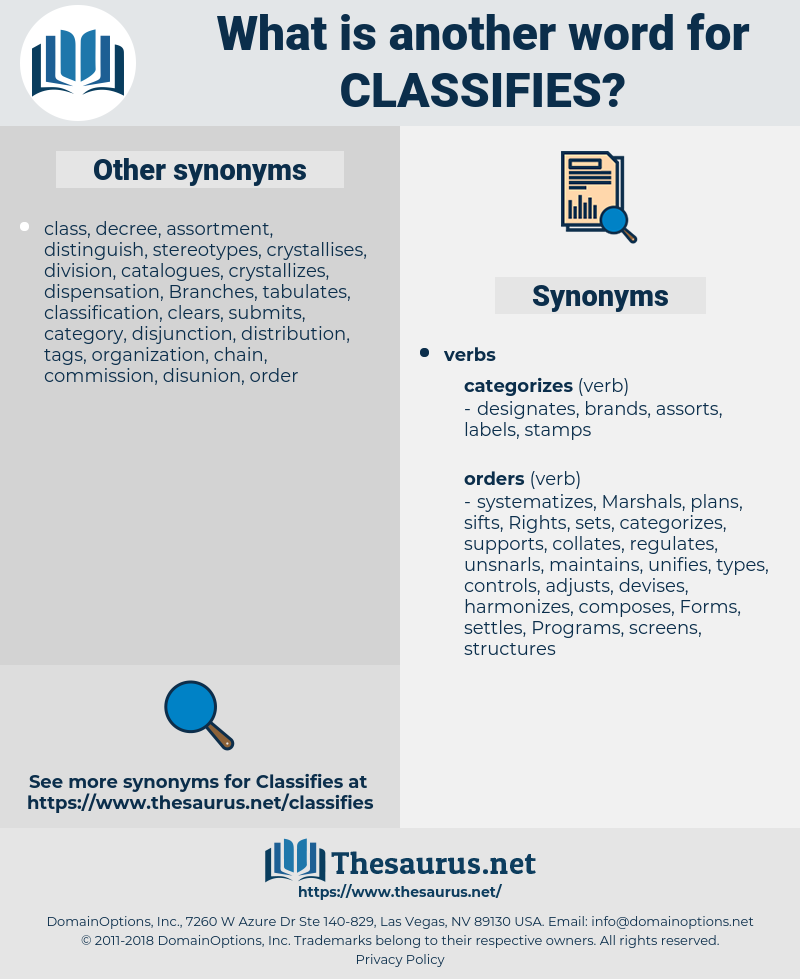 classifies, synonym classifies, another word for classifies, words like classifies, thesaurus classifies