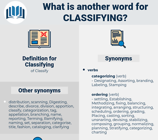 Classifying, synonym Classifying, another word for Classifying, words like Classifying, thesaurus Classifying
