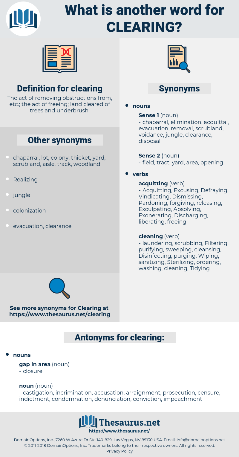 clearing, synonym clearing, another word for clearing, words like clearing, thesaurus clearing