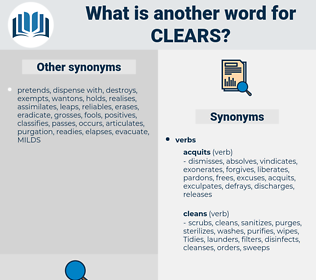 clears, synonym clears, another word for clears, words like clears, thesaurus clears