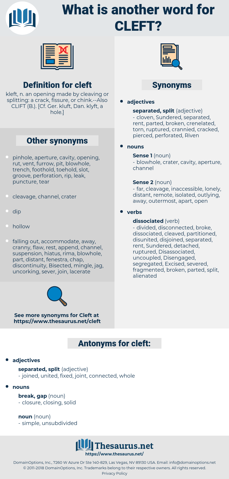 cleft, synonym cleft, another word for cleft, words like cleft, thesaurus cleft