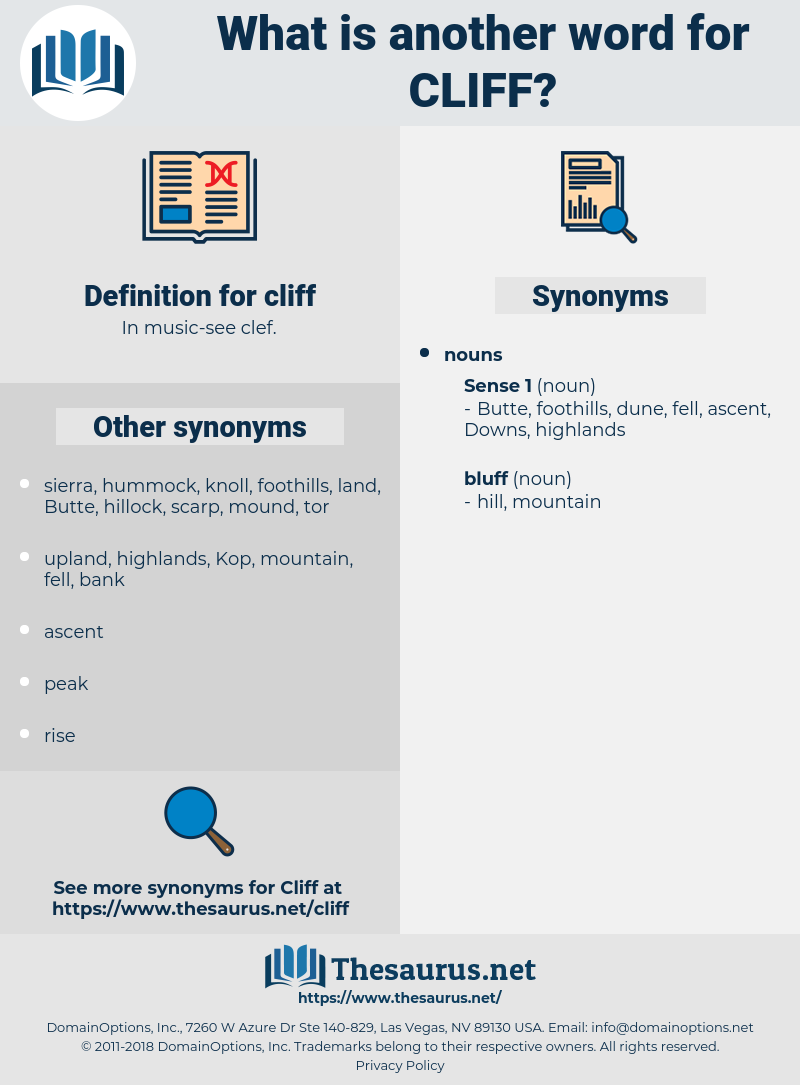 cliff, synonym cliff, another word for cliff, words like cliff, thesaurus cliff