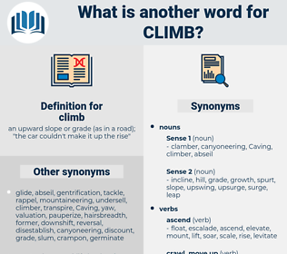 climb, synonym climb, another word for climb, words like climb, thesaurus climb