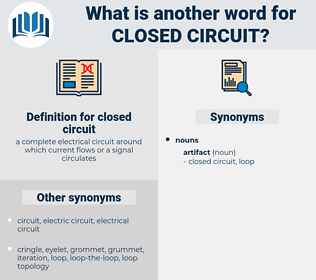 closed circuit, synonym closed circuit, another word for closed circuit, words like closed circuit, thesaurus closed circuit