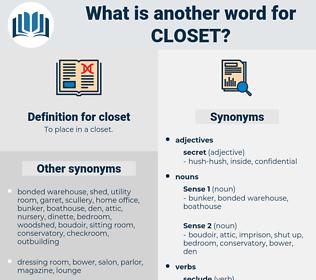 closet, synonym closet, another word for closet, words like closet, thesaurus closet
