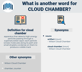 cloud chamber, synonym cloud chamber, another word for cloud chamber, words like cloud chamber, thesaurus cloud chamber