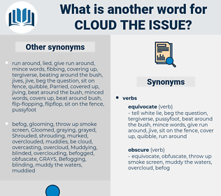 cloud the issue, synonym cloud the issue, another word for cloud the issue, words like cloud the issue, thesaurus cloud the issue