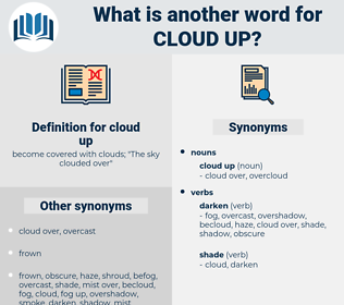 cloud up, synonym cloud up, another word for cloud up, words like cloud up, thesaurus cloud up