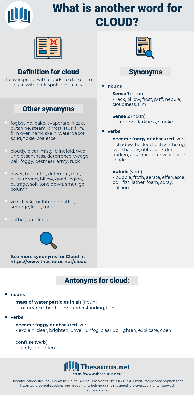 cloud, synonym cloud, another word for cloud, words like cloud, thesaurus cloud