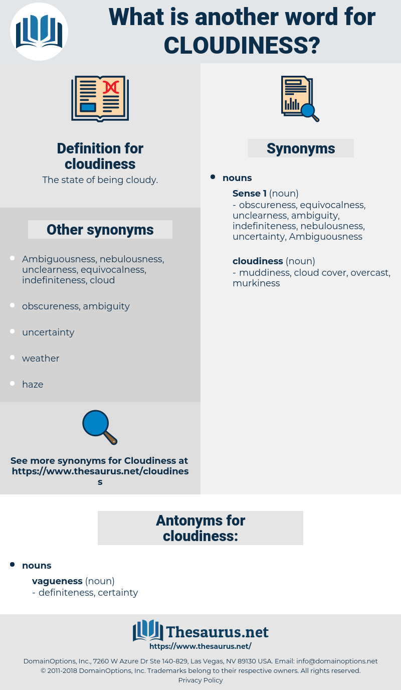 cloudiness, synonym cloudiness, another word for cloudiness, words like cloudiness, thesaurus cloudiness