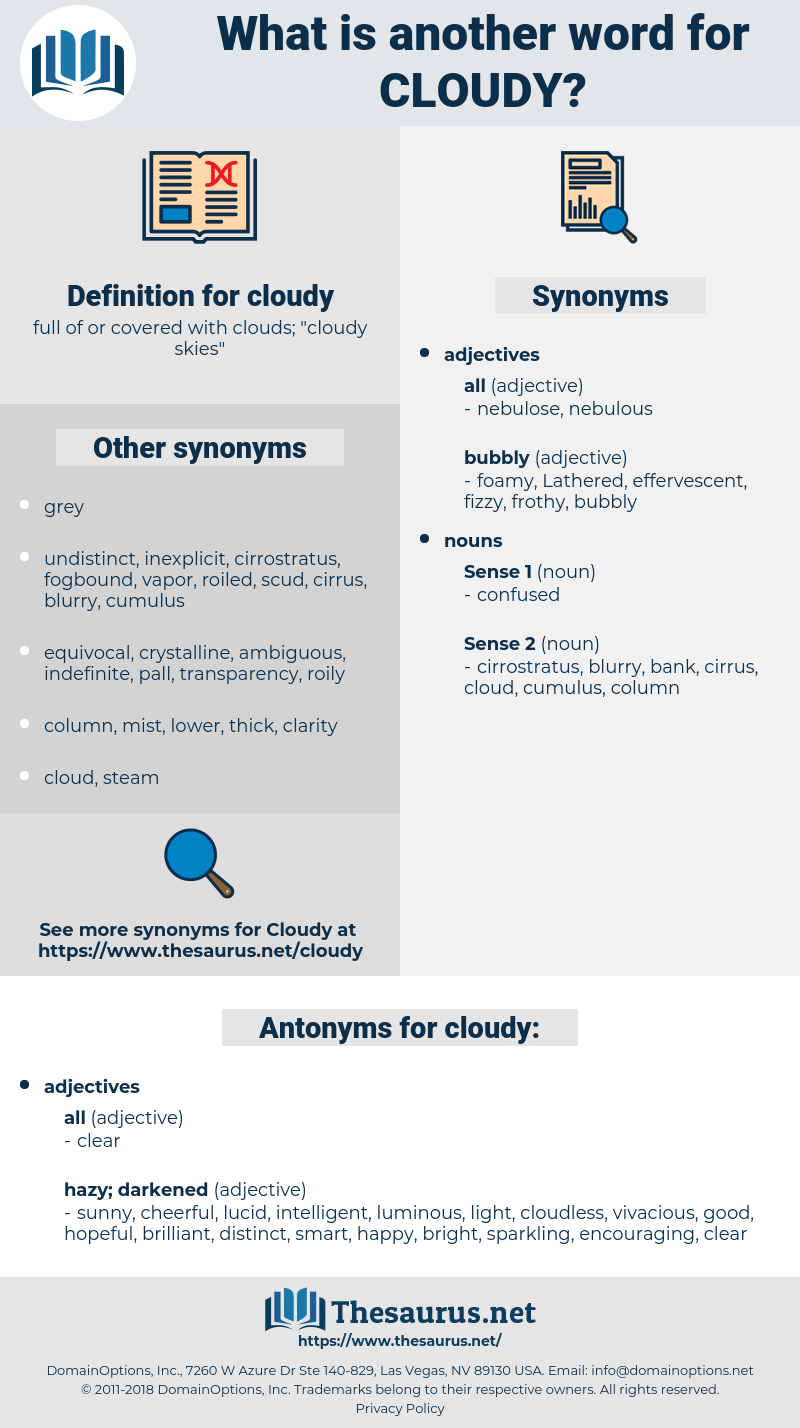 cloudy, synonym cloudy, another word for cloudy, words like cloudy, thesaurus cloudy