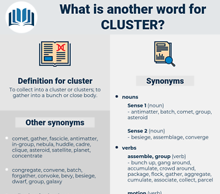 cluster, synonym cluster, another word for cluster, words like cluster, thesaurus cluster