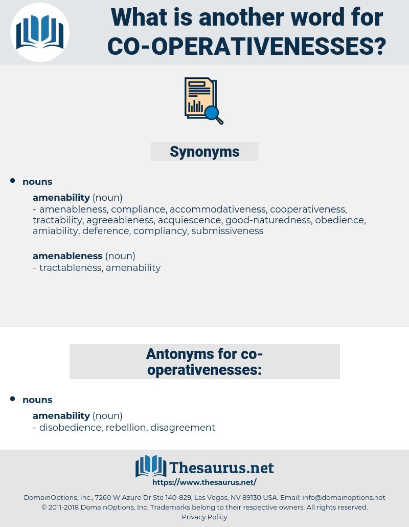 co operativenesses, synonym co operativenesses, another word for co operativenesses, words like co operativenesses, thesaurus co operativenesses