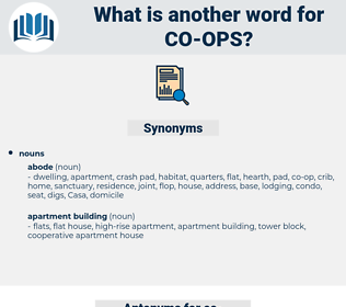 co-ops, synonym co-ops, another word for co-ops, words like co-ops, thesaurus co-ops