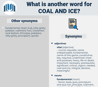 coal and ice, synonym coal and ice, another word for coal and ice, words like coal and ice, thesaurus coal and ice