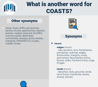 coasts, synonym coasts, another word for coasts, words like coasts, thesaurus coasts
