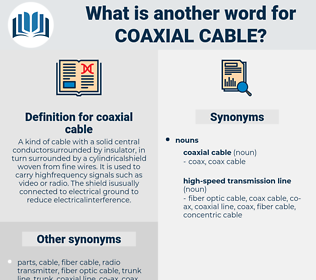 coaxial cable, synonym coaxial cable, another word for coaxial cable, words like coaxial cable, thesaurus coaxial cable