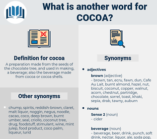 cocoa, synonym cocoa, another word for cocoa, words like cocoa, thesaurus cocoa