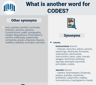 codes, synonym codes, another word for codes, words like codes, thesaurus codes