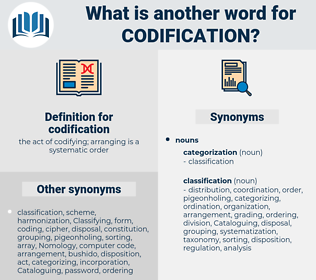 codification, synonym codification, another word for codification, words like codification, thesaurus codification