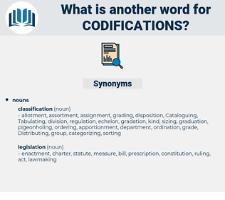 codifications, synonym codifications, another word for codifications, words like codifications, thesaurus codifications