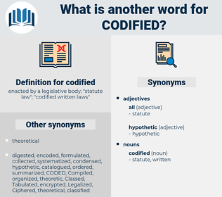 codified, synonym codified, another word for codified, words like codified, thesaurus codified