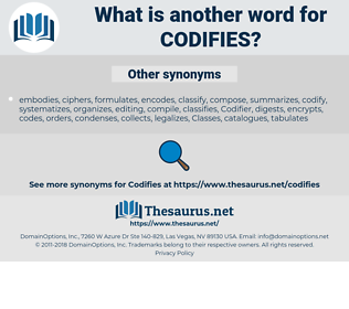 codifies, synonym codifies, another word for codifies, words like codifies, thesaurus codifies