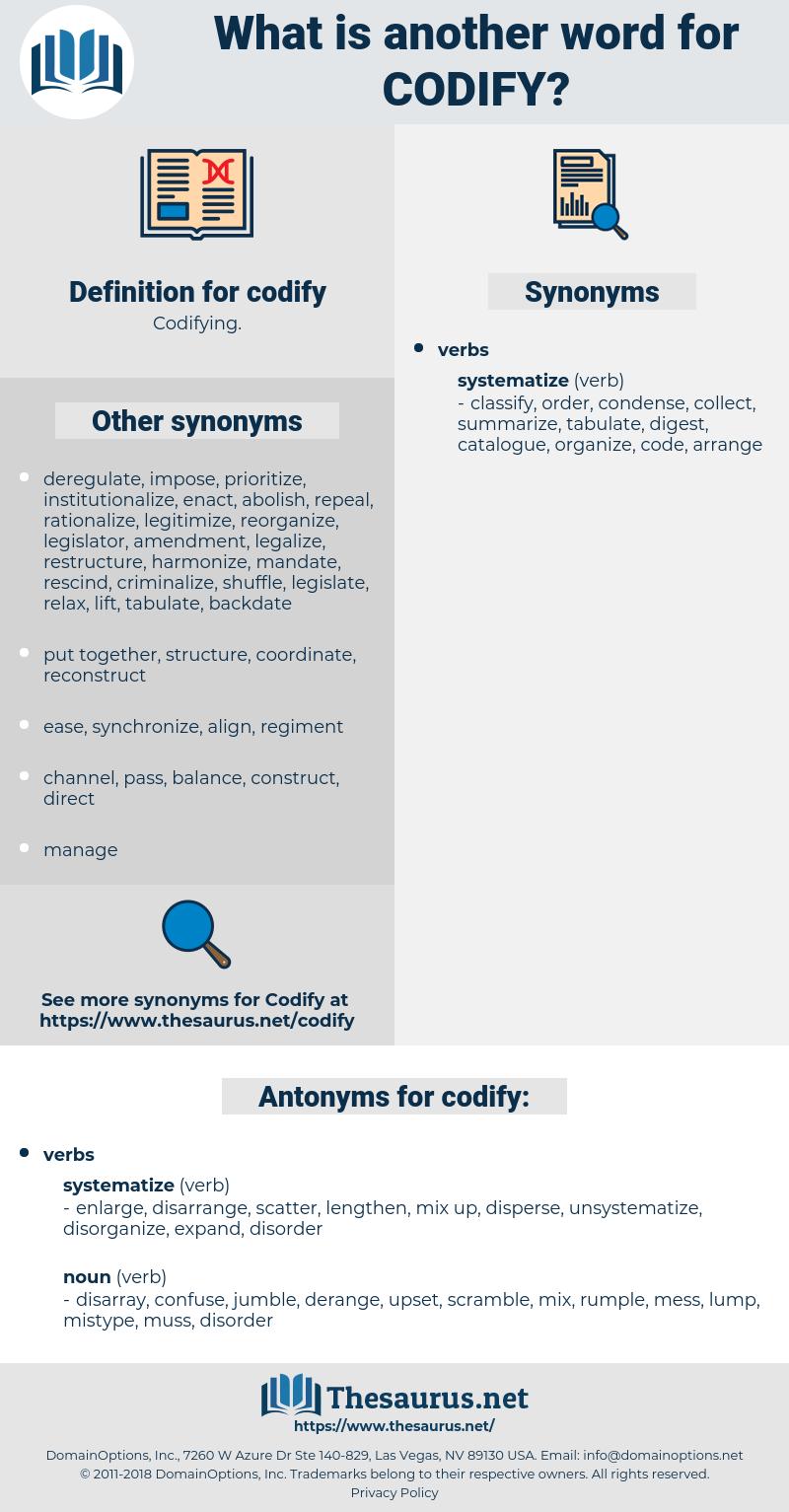 codify, synonym codify, another word for codify, words like codify, thesaurus codify