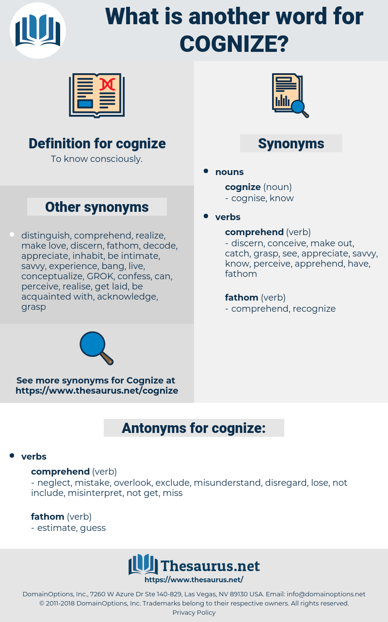 cognize, synonym cognize, another word for cognize, words like cognize, thesaurus cognize