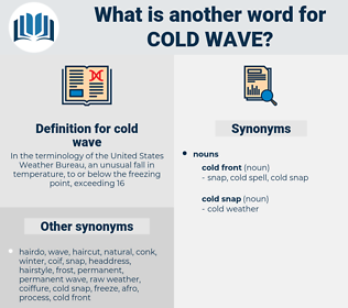 cold wave, synonym cold wave, another word for cold wave, words like cold wave, thesaurus cold wave