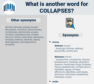 collapses, synonym collapses, another word for collapses, words like collapses, thesaurus collapses
