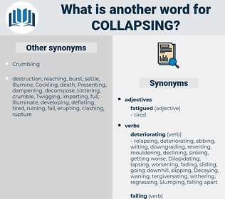 Collapsing, synonym Collapsing, another word for Collapsing, words like Collapsing, thesaurus Collapsing