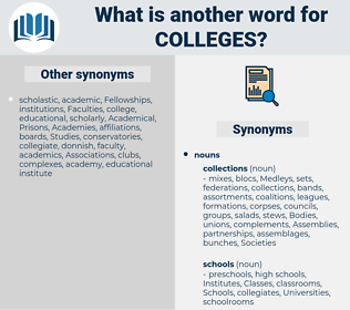 colleges, synonym colleges, another word for colleges, words like colleges, thesaurus colleges