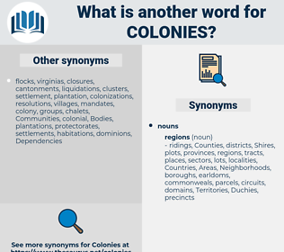 Colonies, synonym Colonies, another word for Colonies, words like Colonies, thesaurus Colonies