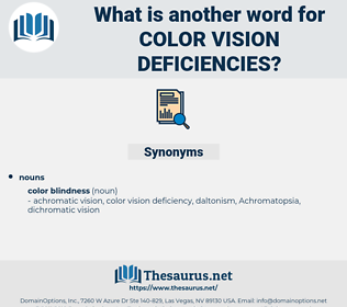color vision deficiencies, synonym color vision deficiencies, another word for color vision deficiencies, words like color vision deficiencies, thesaurus color vision deficiencies