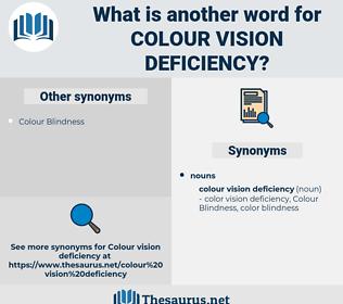 Colour Vision Deficiency, synonym Colour Vision Deficiency, another word for Colour Vision Deficiency, words like Colour Vision Deficiency, thesaurus Colour Vision Deficiency