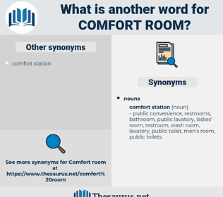 comfort room, synonym comfort room, another word for comfort room, words like comfort room, thesaurus comfort room