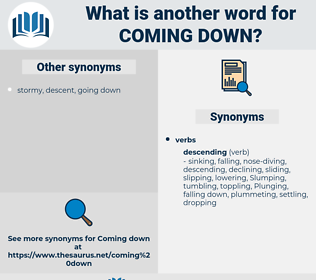 coming down, synonym coming down, another word for coming down, words like coming down, thesaurus coming down